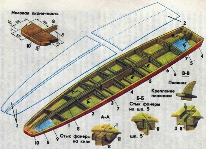 Пионерская судоверфь скачать fb2